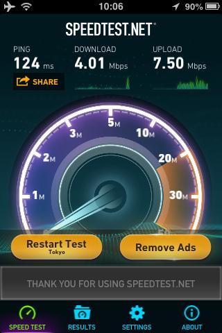 ファミリーマート Wi-Fi スピードテスト結果