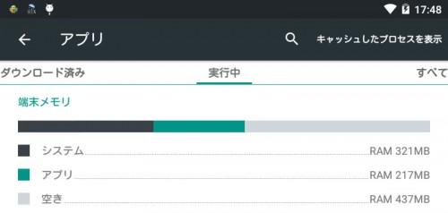 Android 5.1.1 メモリーの使用状況