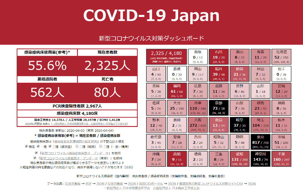 COVID-19 Japan
