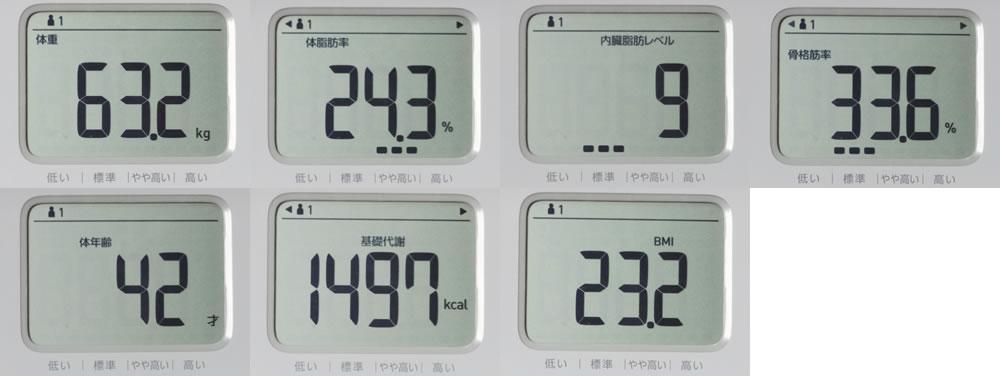 4日目夜の測定結果