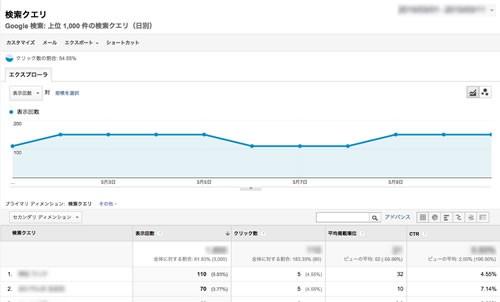 Google Analytics 検索クエリ