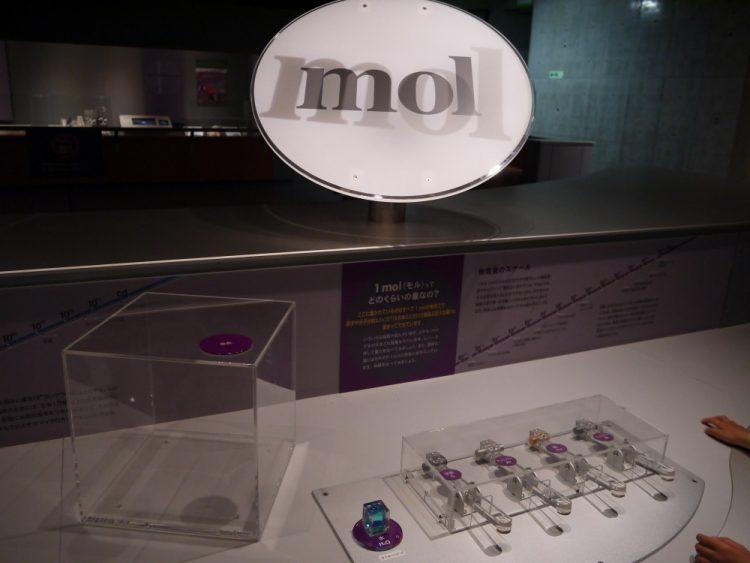 molの説明