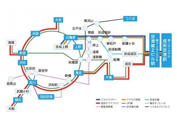 成田空港 アクセス