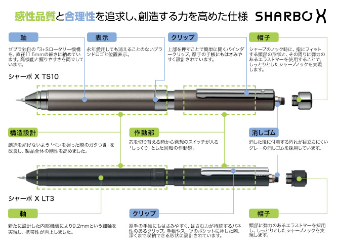SHARBO X