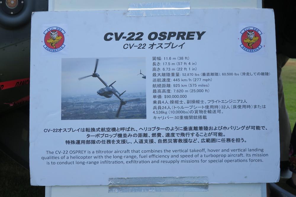 Osprey(オスプレイ)のスペック