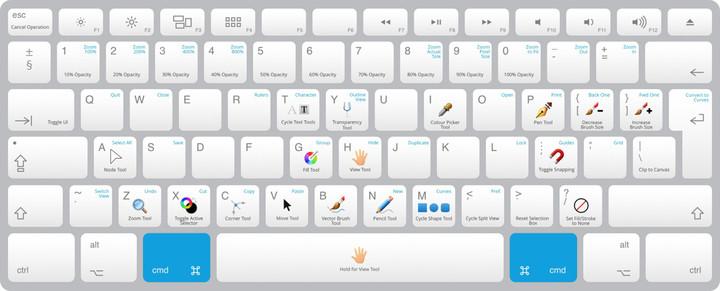 Affinity Designerのキーボード・ショートカット