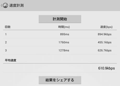 ServersMan SIM LTE 100 Unlimited 速度計測